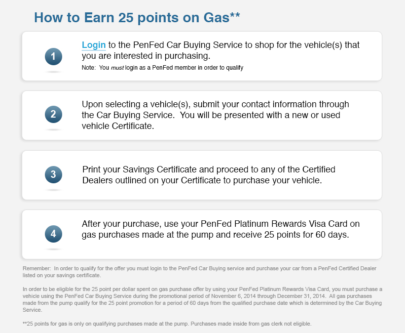 Car Buying Service 25 Points on Gas - Details