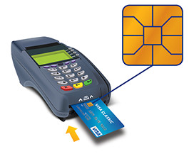 Chip card being inserted into an EMV enabled terminal