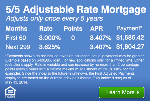 Mortgage Rates: Penfed Mortgage Rates