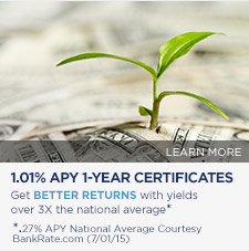 1-Year Certificates 07012015